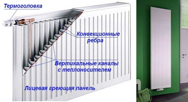 Металлический обогреватель в разрезе