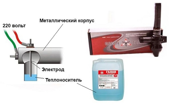 Антифриз для електродних теплогенераторів