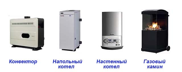 Разновидности газоиспользующих установок