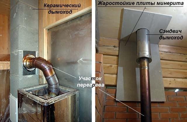 Підключення банної печі до димоходного каналу