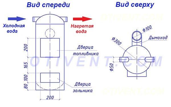 Схема саморобної пічки з водяним контуром