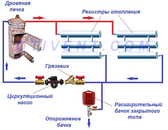 Схема підключення водяного контуру печі