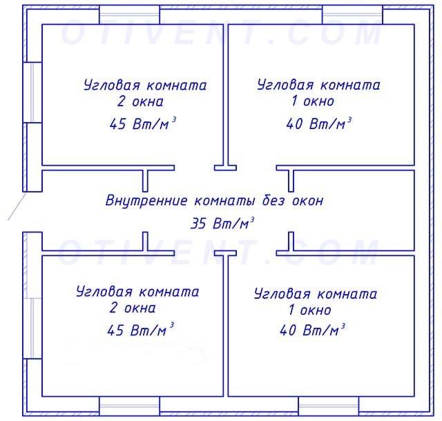 Расход теплоты на 1 кубометр здания