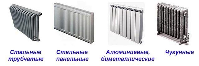 Виды отопительных батарей для жилых помещений