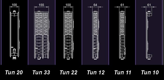 Разделение стальных радиаторов на типы