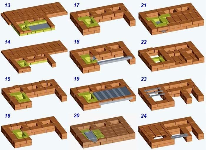 Возведение ярусов 13—24 порядовка