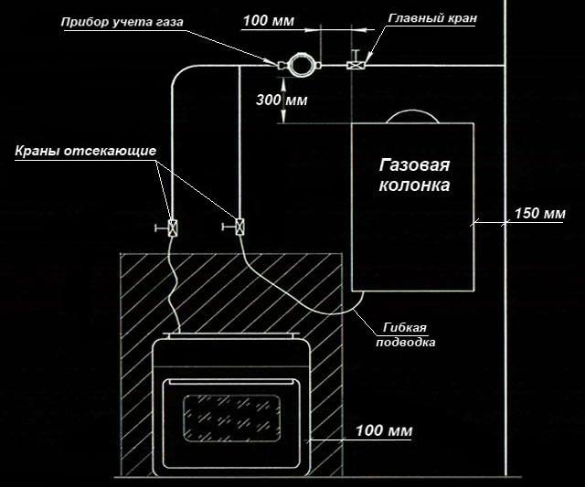 Як встановити газову колонку на кухні - креслення