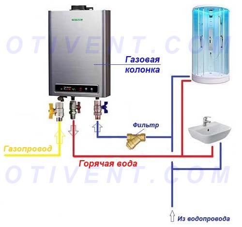 Схема обвязки газового проточного прибора