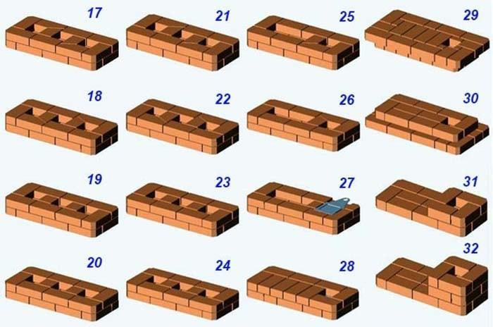 Порядовка верхней части печки ярусы 17—32
