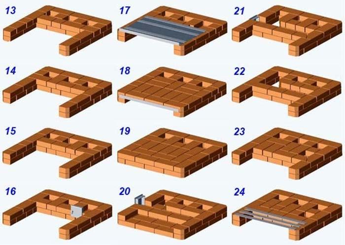Схема кладки на 2 этажа ряды 13—24
