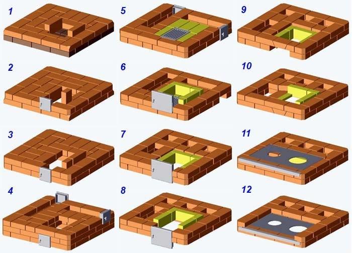 Кладочная схема на 2 этажа ряды 1—12