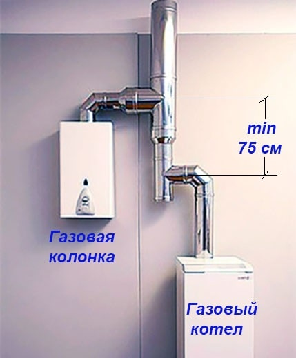 Подключение котла и газовой колонки к 1 дымоходу