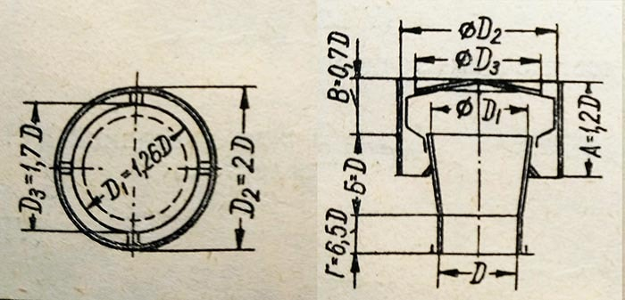 Чертеж дефлектора ЦАГИ с размерами