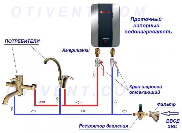 Как подключить проточный электроводонагреватель