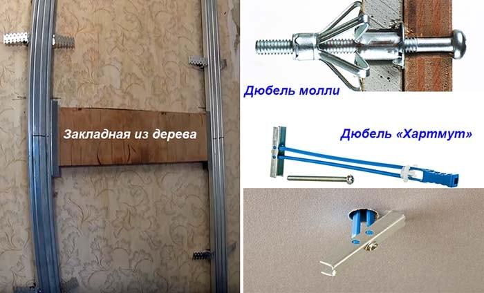 Варіанти кріплення водонагрівача до гіпсокартонного облицювання