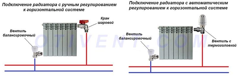 Схема приєднання радіатора до двотрубного опалення