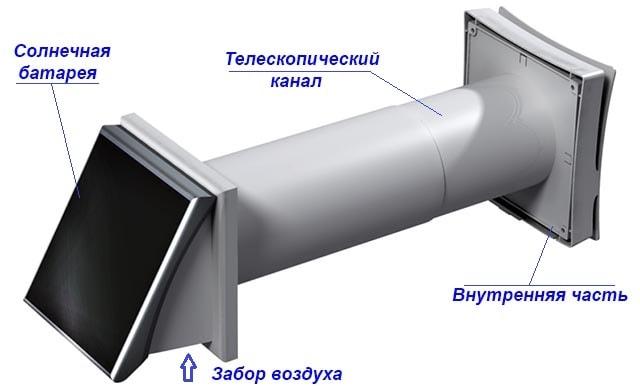 Стінний провітрювач з автономним живленням