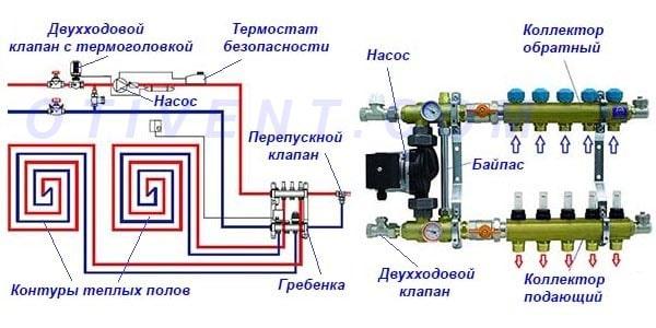 Схема вузла підмішування з двоходовим вентилем