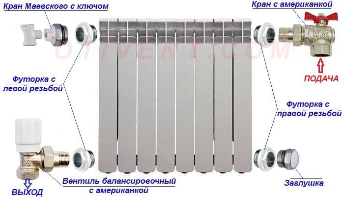 Складання секційного радіатора