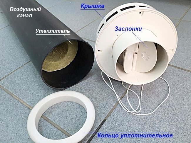 Деталі вентклапана серії КПВ