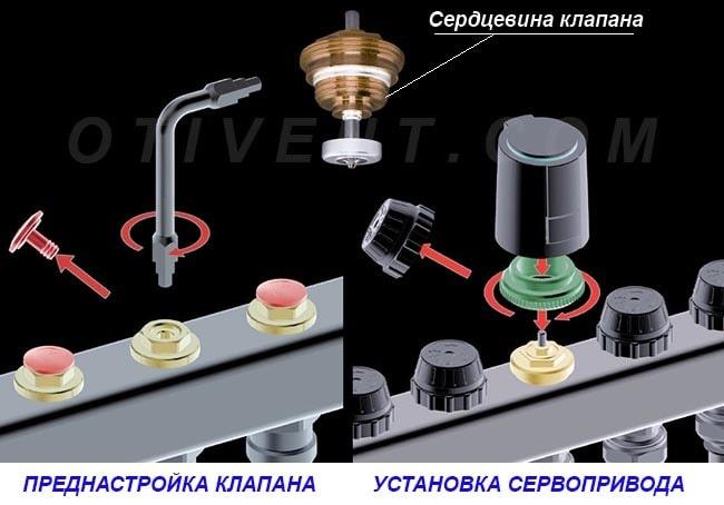 Налаштування термостатичного клапана на гребінці