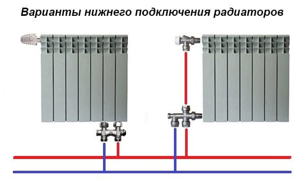 Схема нижнього під'єднання приладу опалення