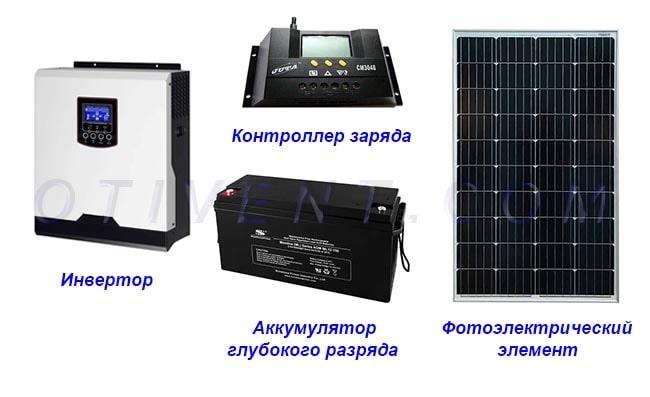 Комплект для монтажу сонячної електростанції