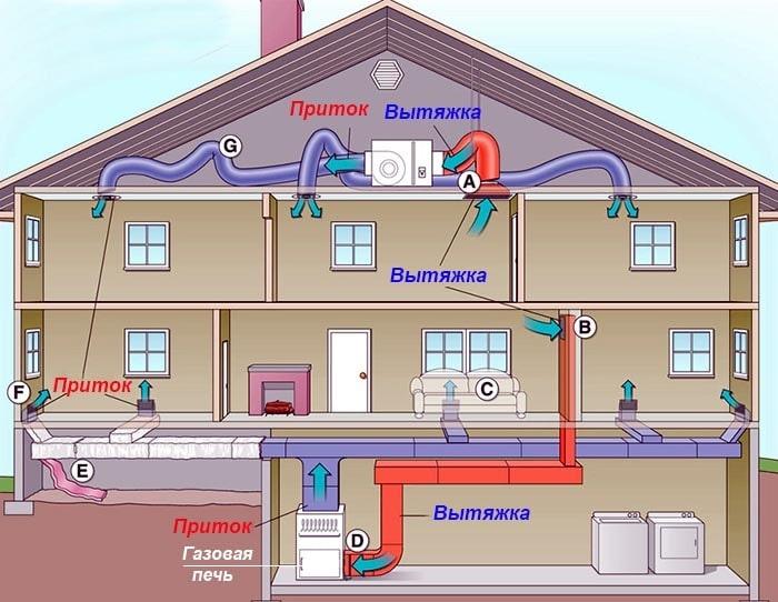 Схема отопления с двумя нагревательными установками
