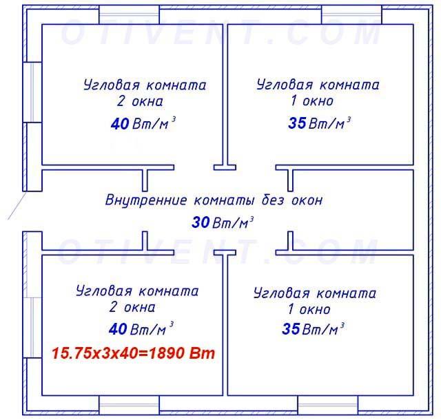 Як визначити потребу в теплі для будинку