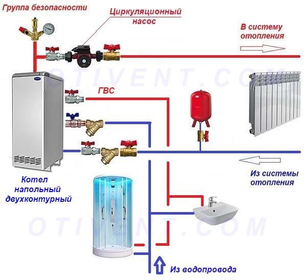 Принципова схема обв'язки підлогового газового котла з контуром ГВС