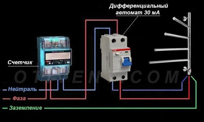 Схема підключення електричної сушарки для рушників