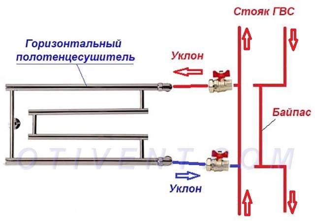 Как подключить горизонтальный полотенцесушитель