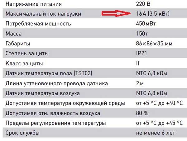 Технические параметры комнатного термостата «Теплолюкс»