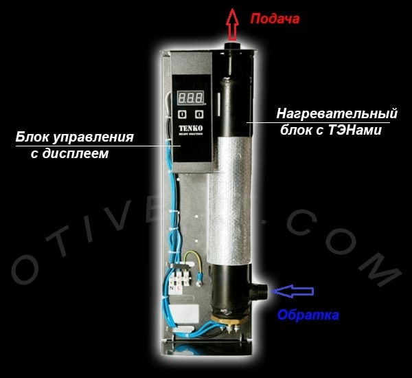 Как устроен электрокотел с ТЭНами