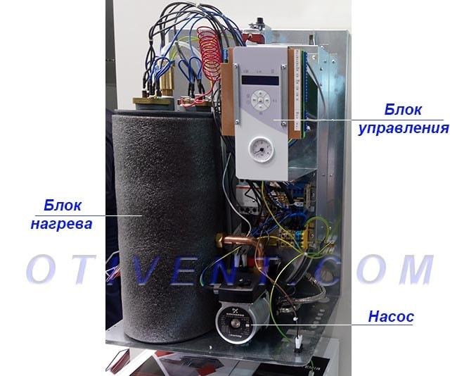 Устройство настенного электрокотла