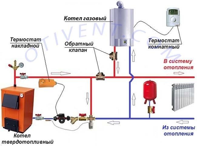 Схема обв'язки 2 котлів – газового і дров'яного