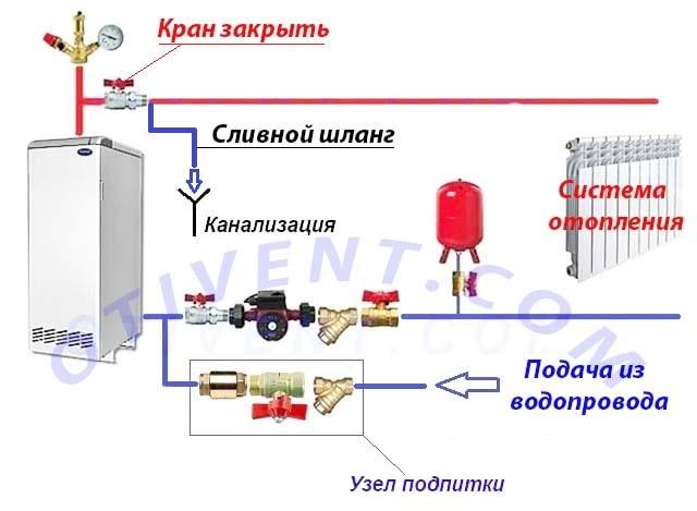 Схема промывки отопления