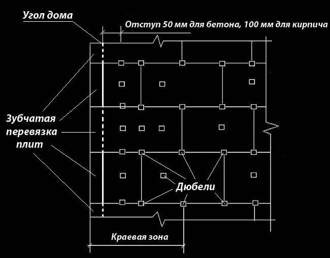 Схема размещения тарельчатых дюбелей