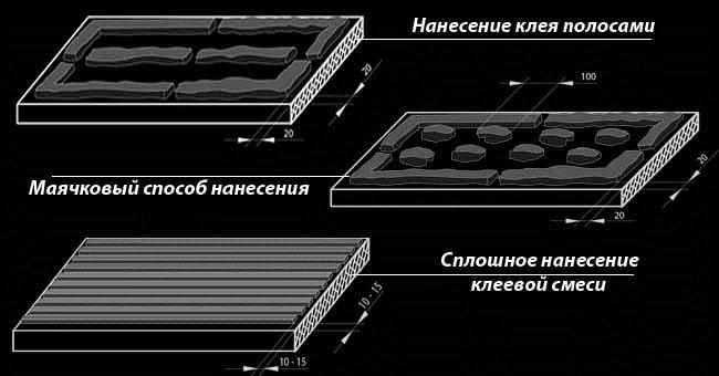 Варианты нанесения клея на пенопласт
