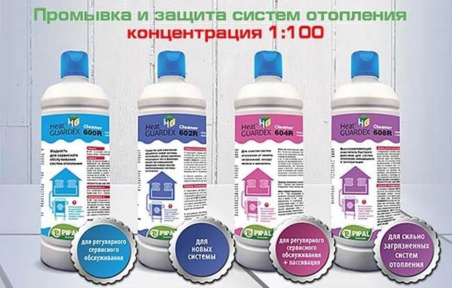 Жидкость-концентрат для промывки отопления