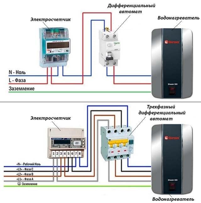 Подключение проточного водонагревателя к электросети