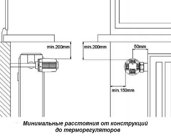 Монтажная схема клапана