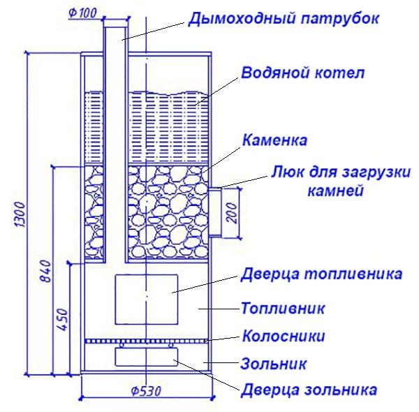 Вертикальный агрегат в разрезе