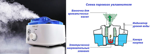 Фото и схема прибора