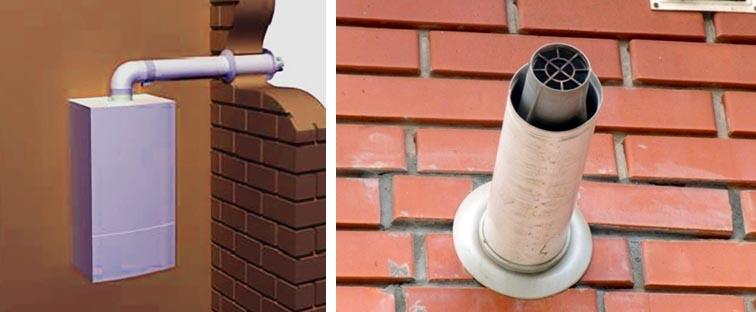 Вывод дымохода наружу через стенку