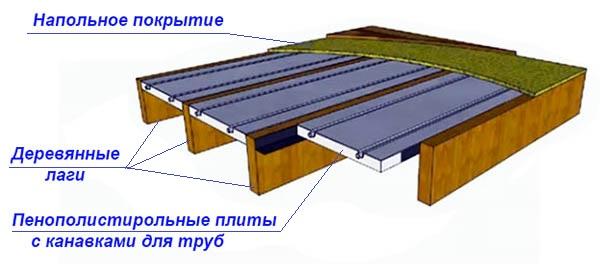 Модель пенополистирольной системы
