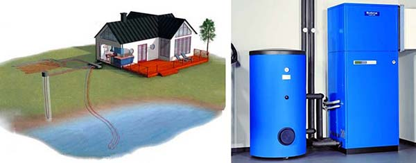 Преобразование природной энергии