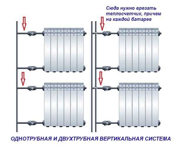 Вертикальная система теплоснабжения