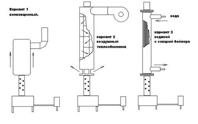 Печь на отработке с водяным контуром чертежи